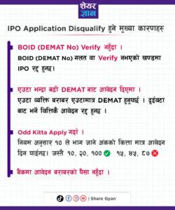 IPO Application disqualify. Share Gyan.jpg